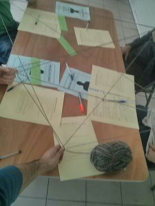The Ball of Yarn exercise that forms part of Real Men's workshop